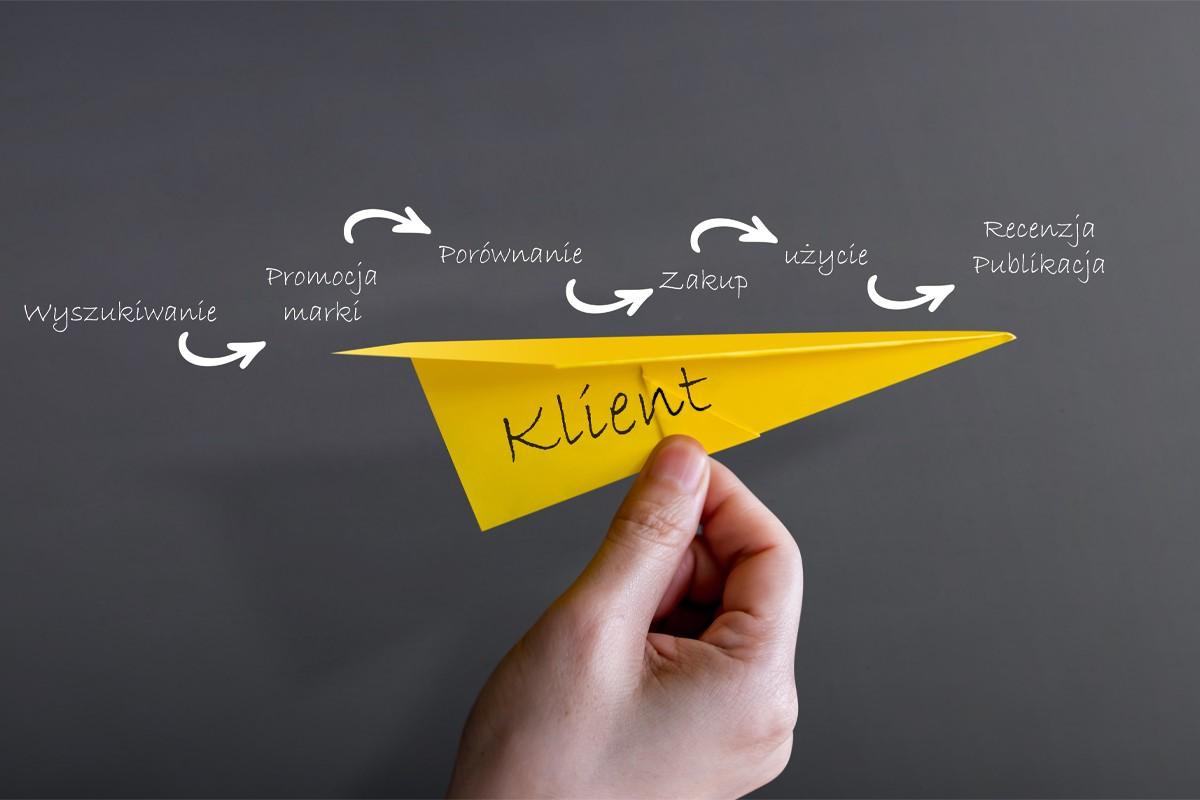samolocik z papieru z napisem KLIENT